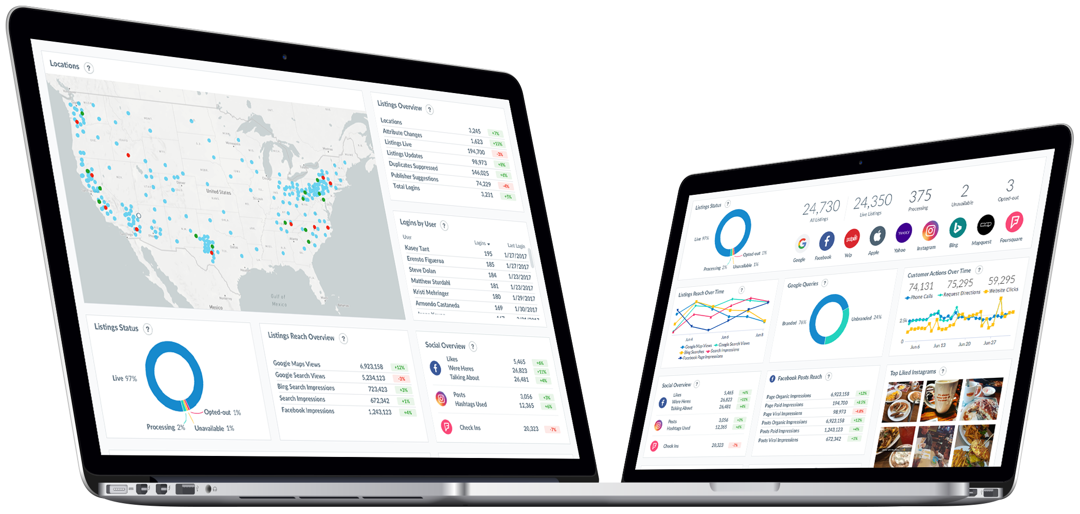 products-analytics-featured
